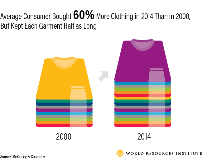 average-consumer-clothing-2014.png